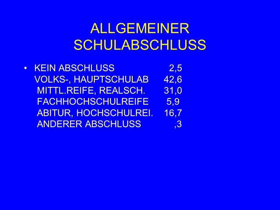 ALLGEMEINER SCHULABSCHLUSS