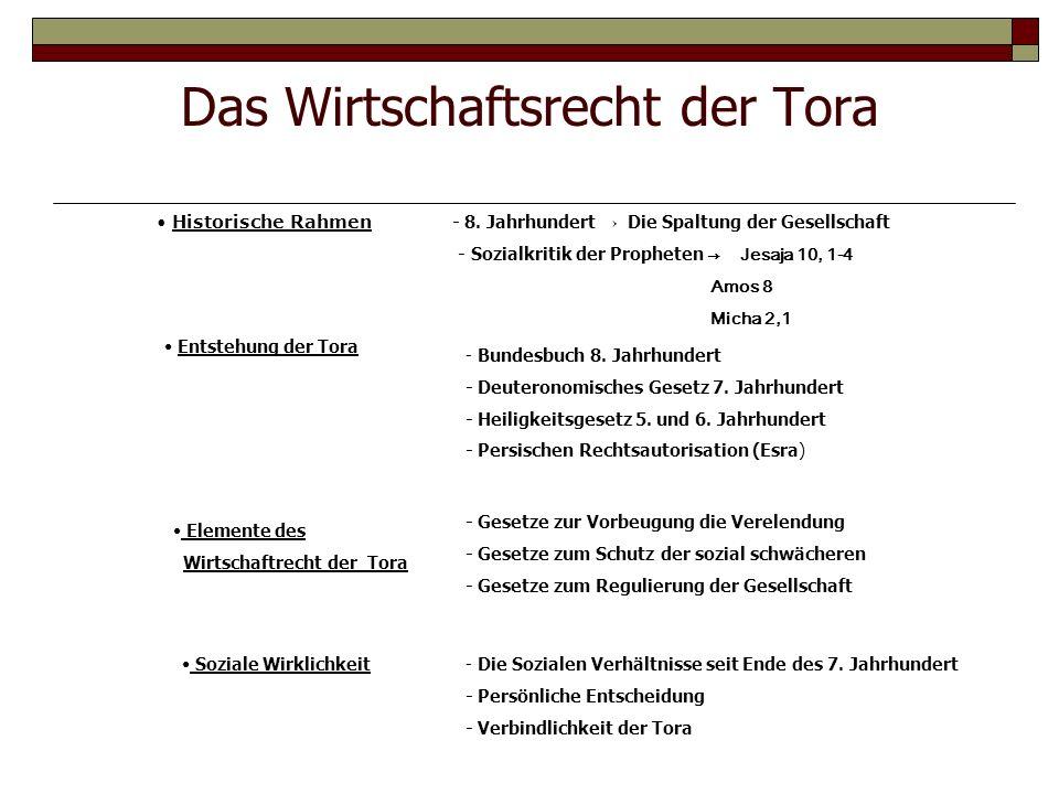 Das Wirtschaftsrecht der Tora