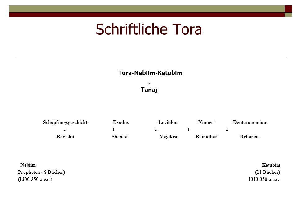 Schriftliche Tora Tora-Nebiim-Ketubim ↓ Tanaj