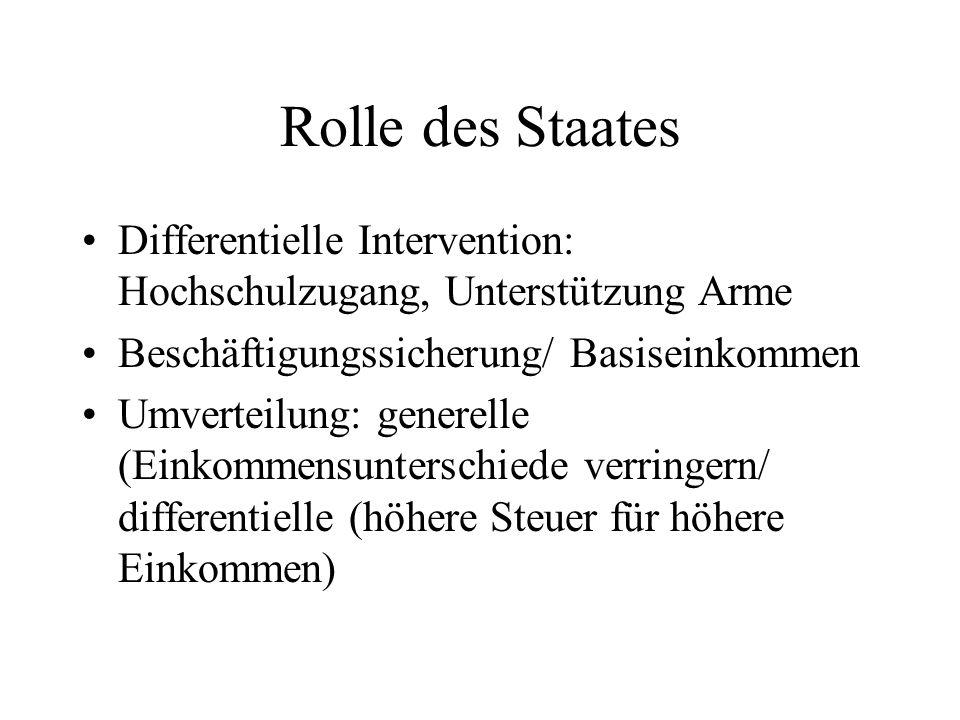 Rolle des StaatesDifferentielle Intervention: Hochschulzugang, Unterstützung Arme. Beschäftigungssicherung/ Basiseinkommen.