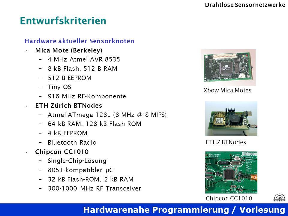 Entwurfskriterien Hardware aktueller Sensorknoten Mica Mote (Berkeley)