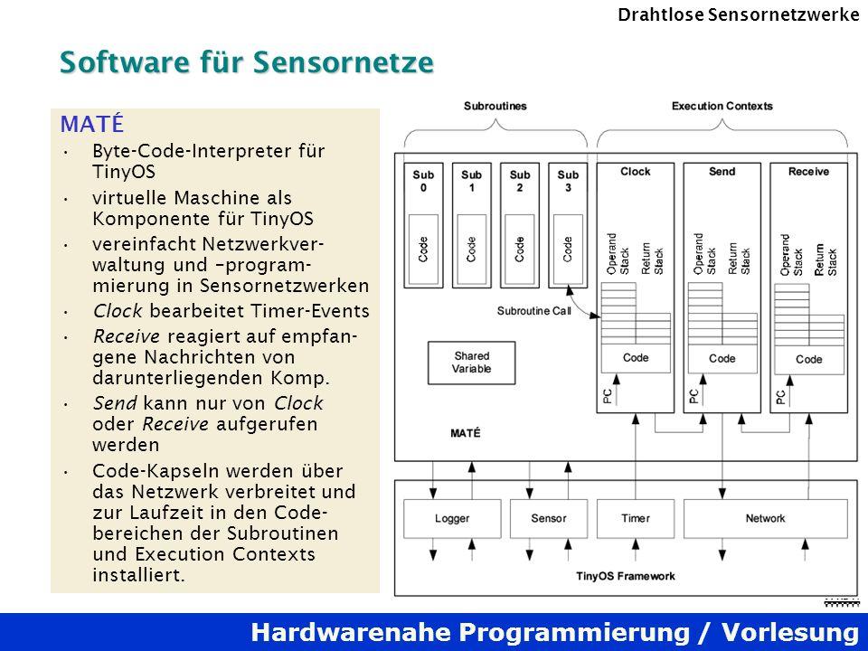 Software für Sensornetze