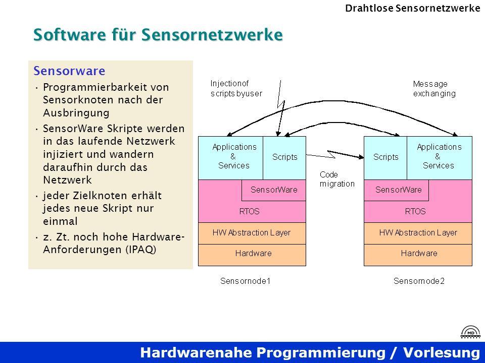 Software für Sensornetzwerke