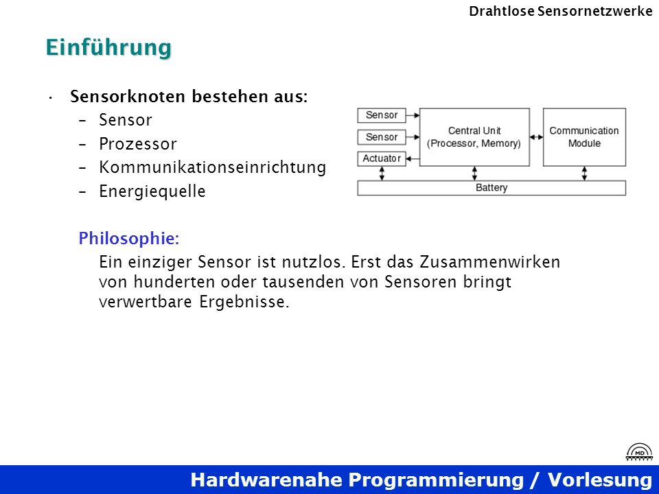 Einführung Sensorknoten bestehen aus: Sensor Prozessor