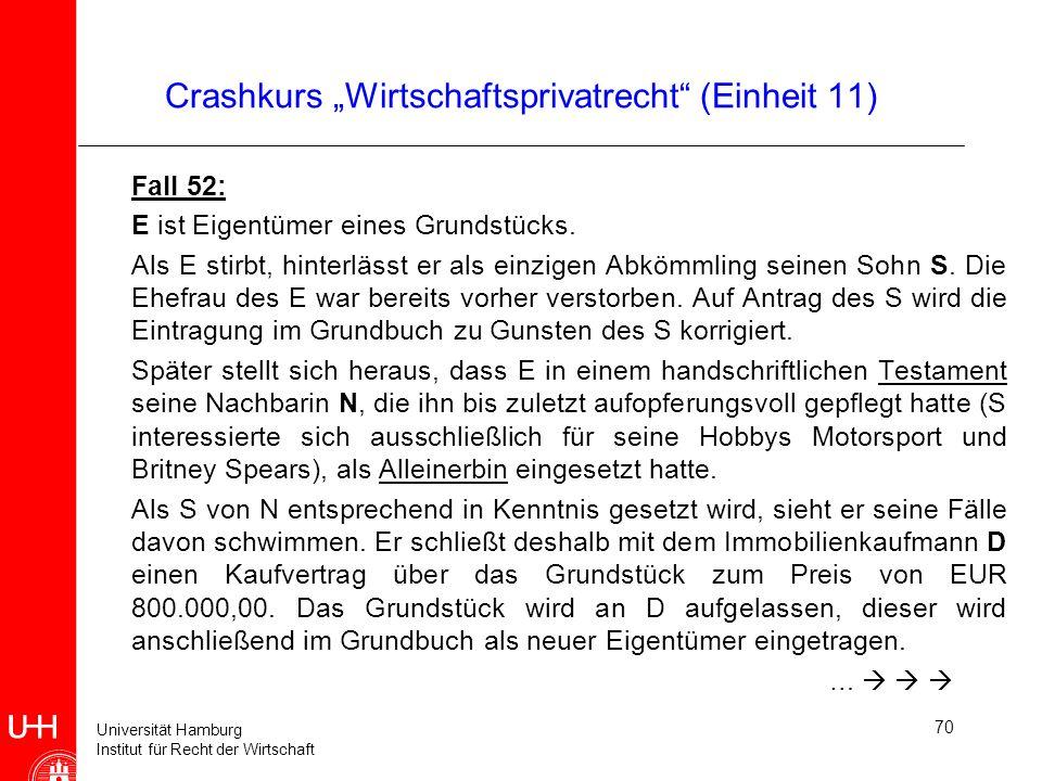 """Crashkurs """"Wirtschaftsprivatrecht (Einheit 11)"""