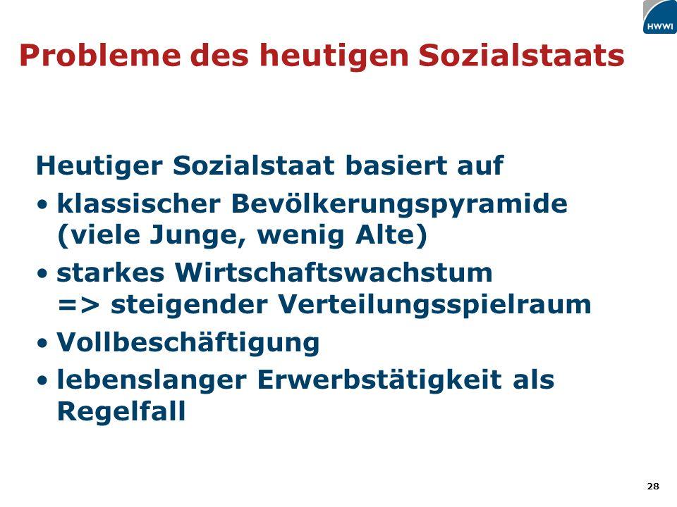 Probleme des heutigen Sozialstaats