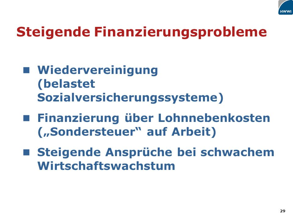 Steigende Finanzierungsprobleme