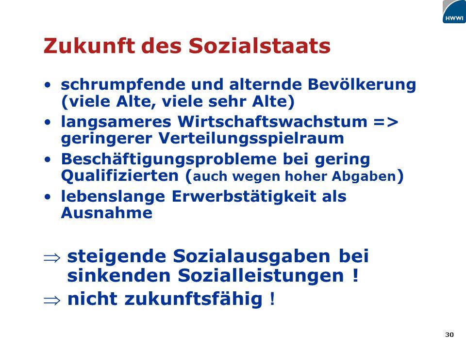 Zukunft des Sozialstaats
