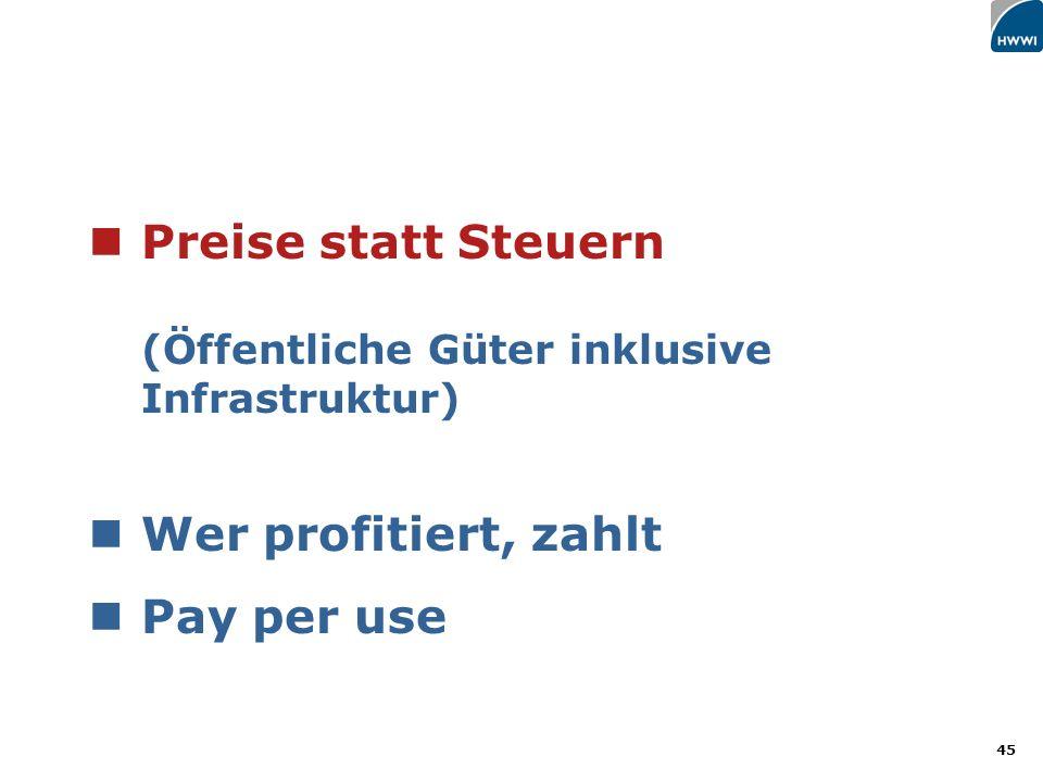 Preise statt Steuern (Öffentliche Güter inklusive Infrastruktur)