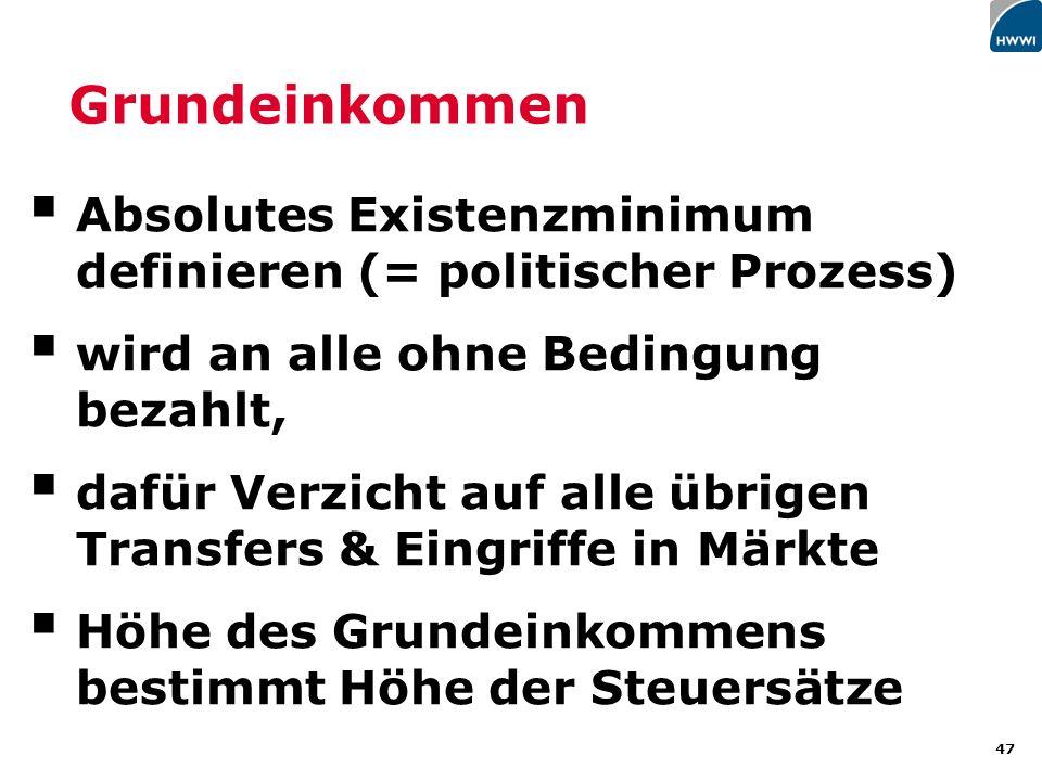 Grundeinkommen Absolutes Existenzminimum definieren (= politischer Prozess) wird an alle ohne Bedingung bezahlt,