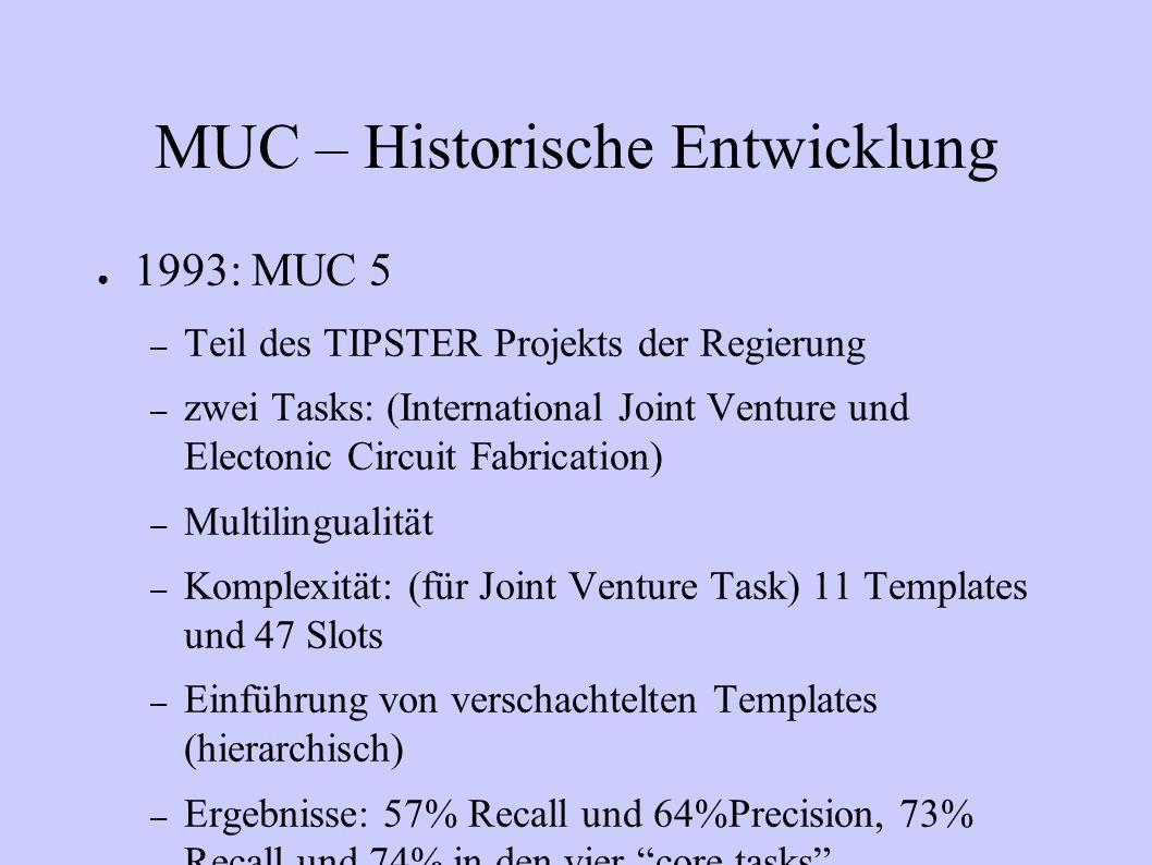MUC – Historische Entwicklung
