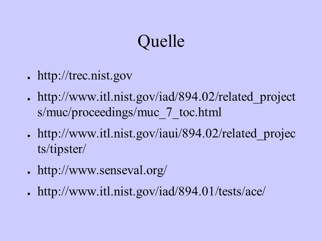 Quelle http://trec.nist.gov