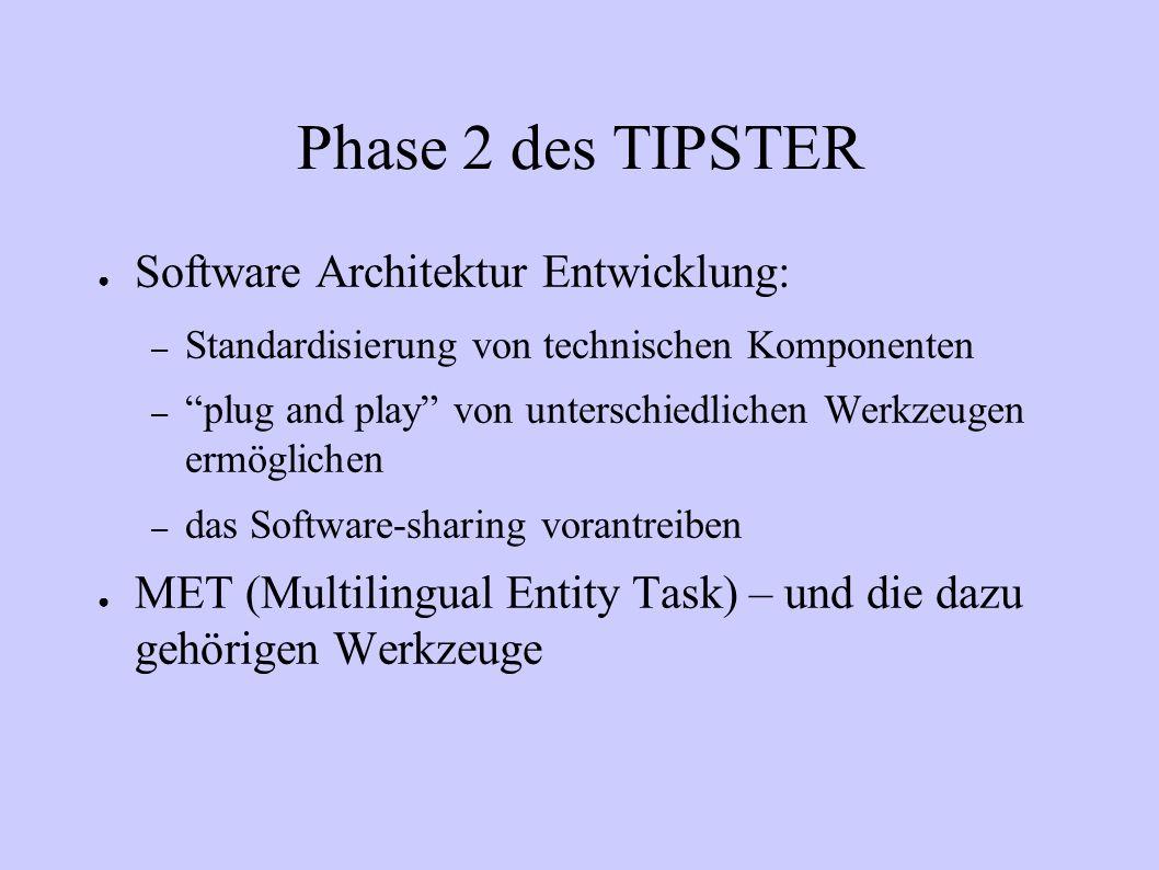 Phase 2 des TIPSTER Software Architektur Entwicklung: