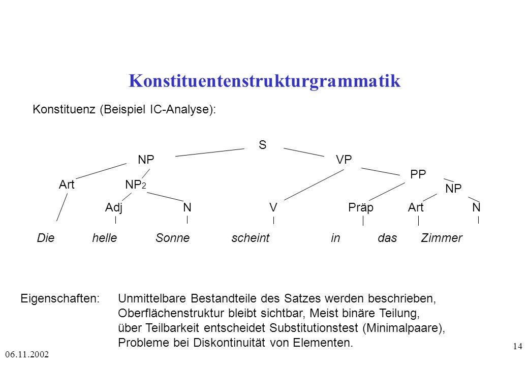 Konstituentenstrukturgrammatik