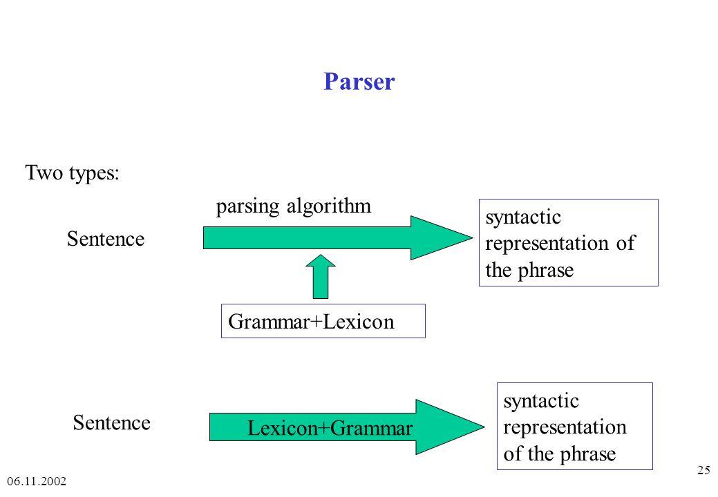 Parser Two types: parsing algorithm