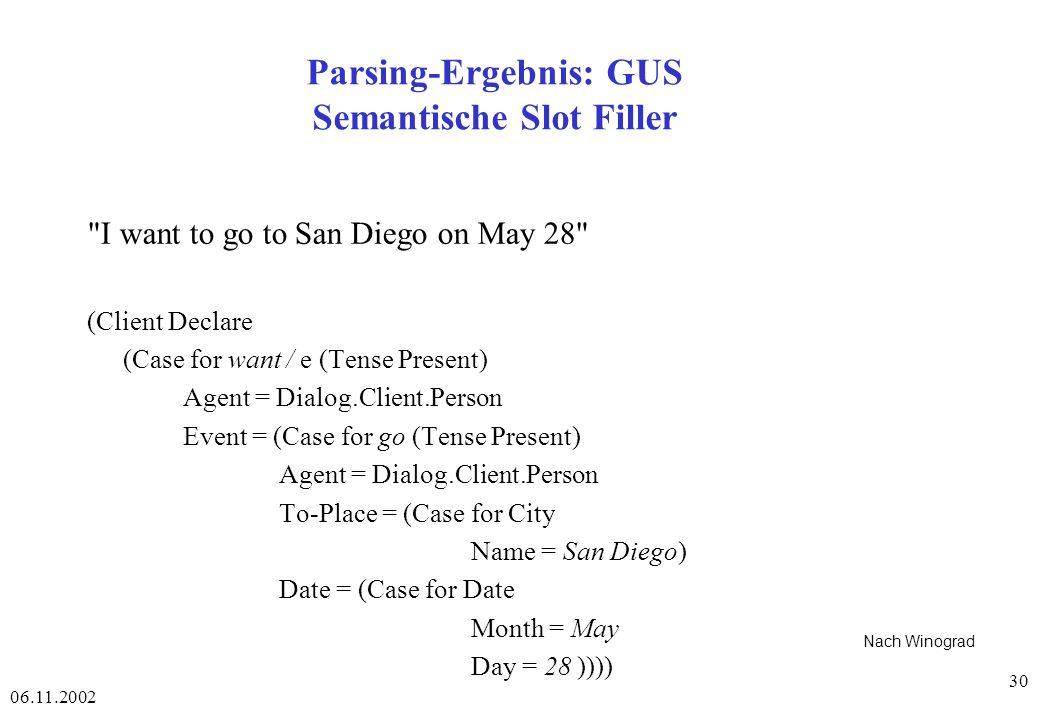 Parsing-Ergebnis: GUS Semantische Slot Filler