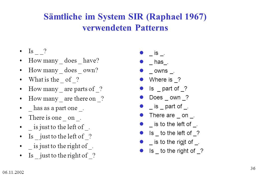 Sämtliche im System SIR (Raphael 1967) verwendeten Patterns
