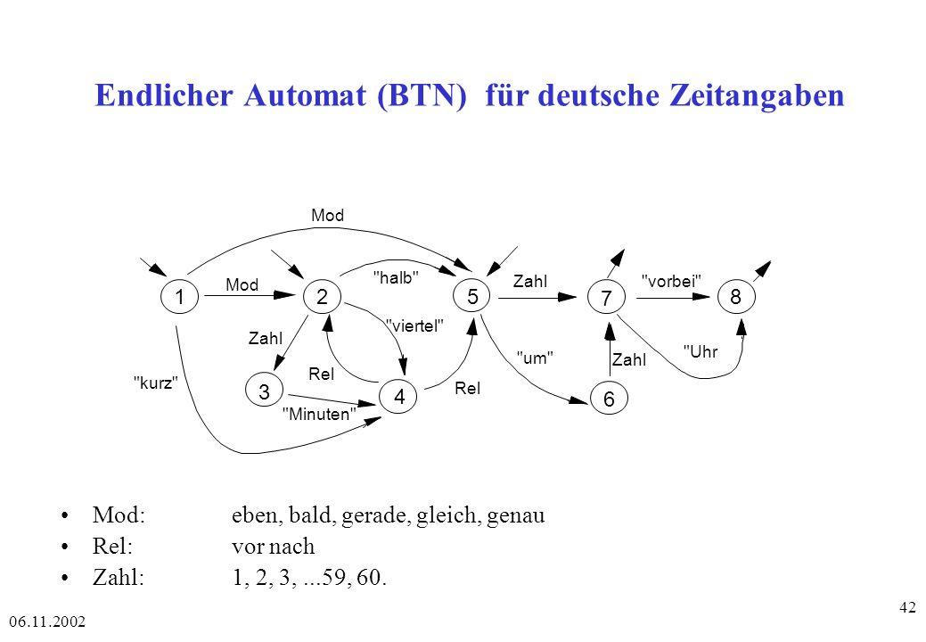 Endlicher Automat (BTN) für deutsche Zeitangaben