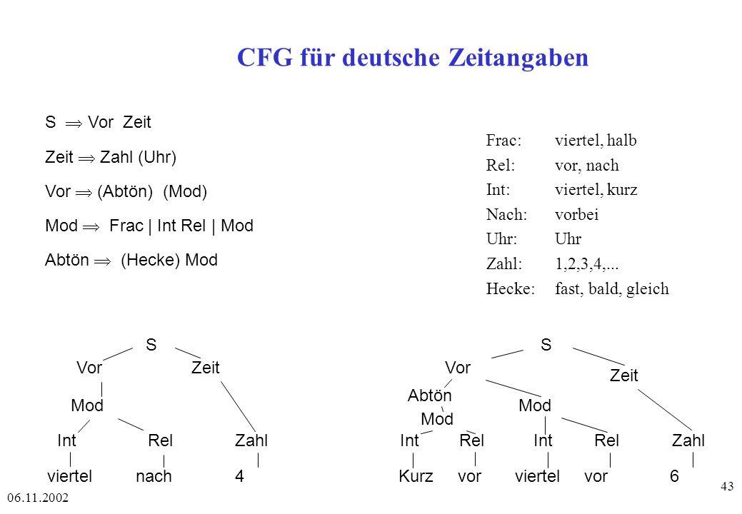 CFG für deutsche Zeitangaben