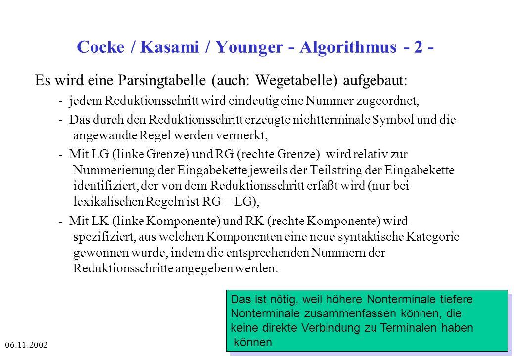 Cocke / Kasami / Younger - Algorithmus - 2 -