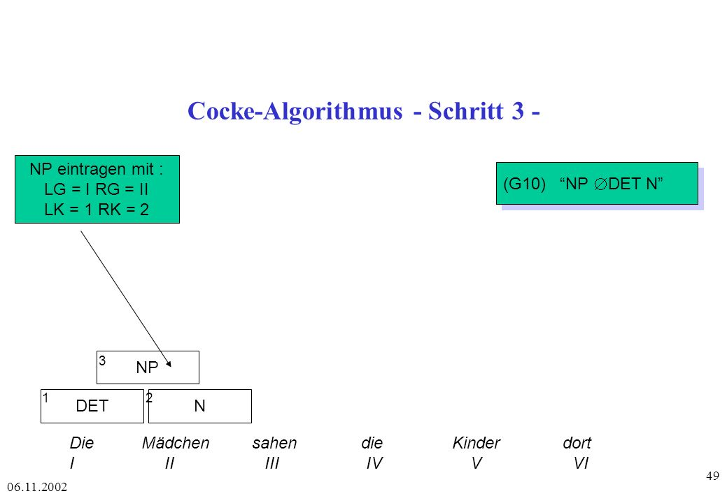 Cocke-Algorithmus - Schritt 3 -