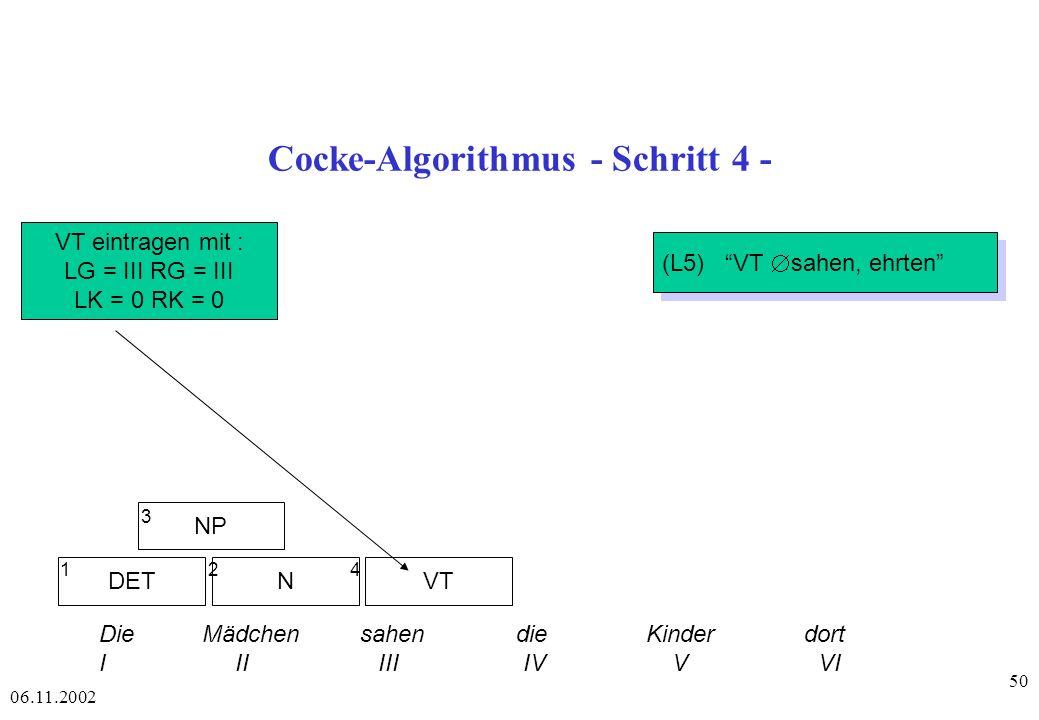 Cocke-Algorithmus - Schritt 4 -