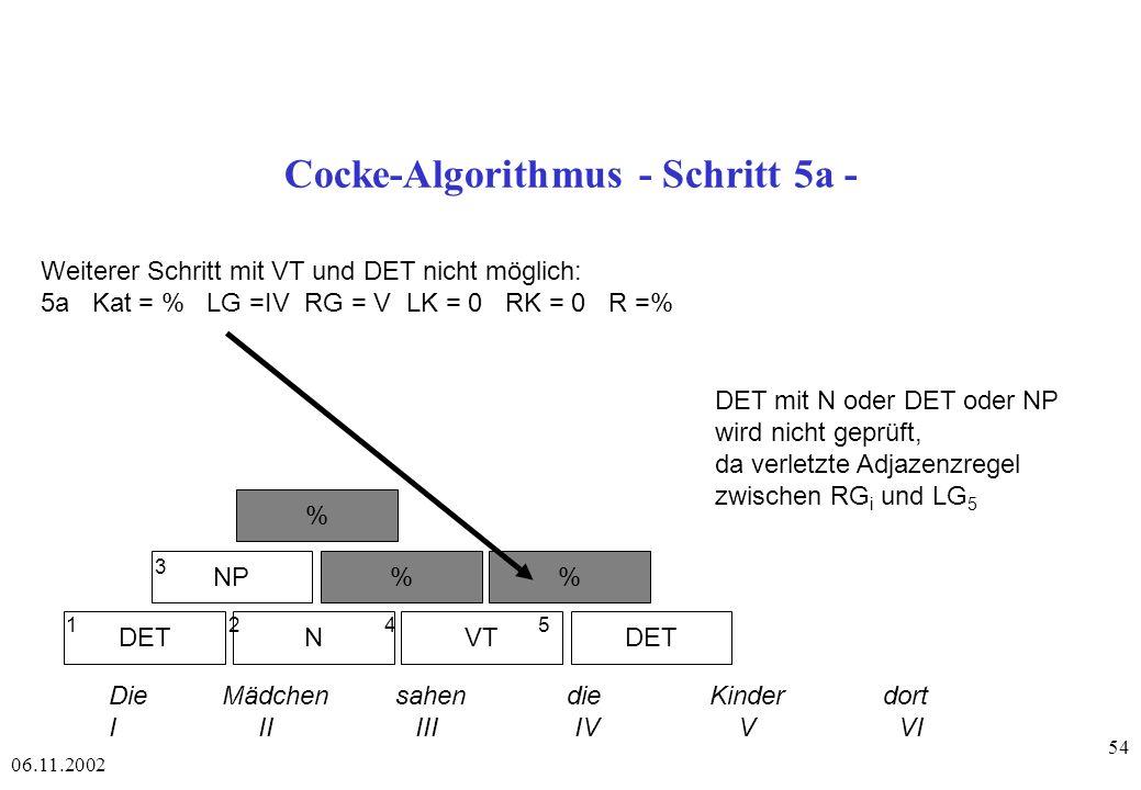 Cocke-Algorithmus - Schritt 5a -