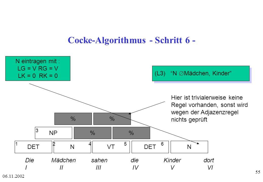Cocke-Algorithmus - Schritt 6 -