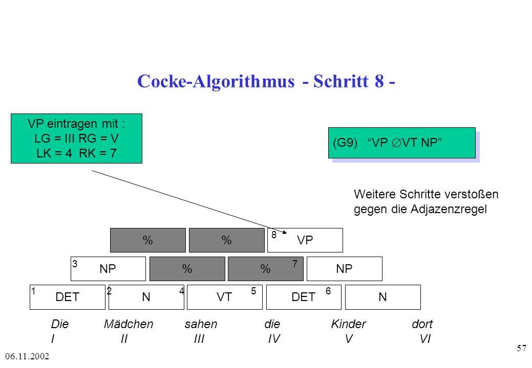 Cocke-Algorithmus - Schritt 8 -