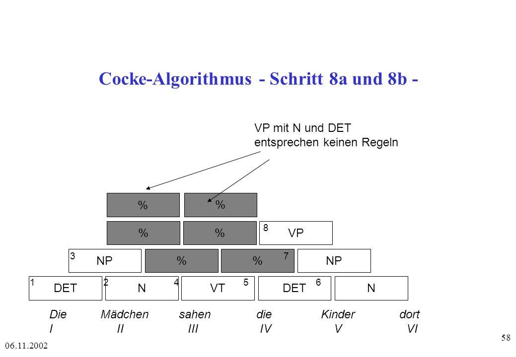 Cocke-Algorithmus - Schritt 8a und 8b -