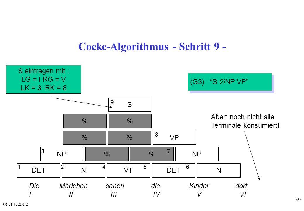 Cocke-Algorithmus - Schritt 9 -