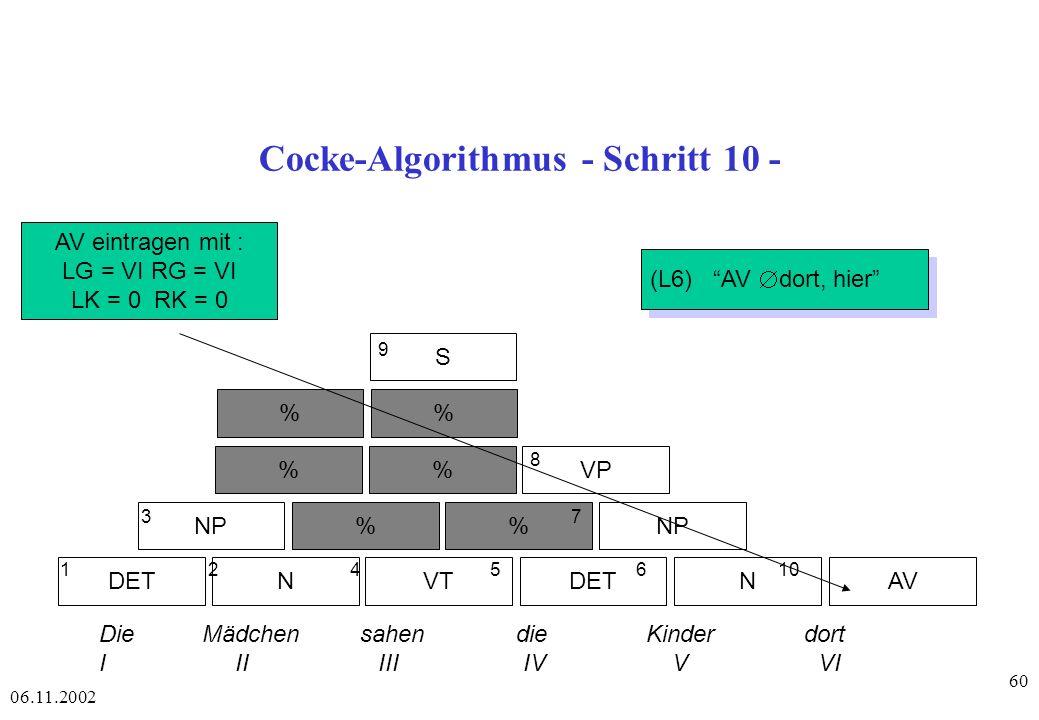 Cocke-Algorithmus - Schritt 10 -