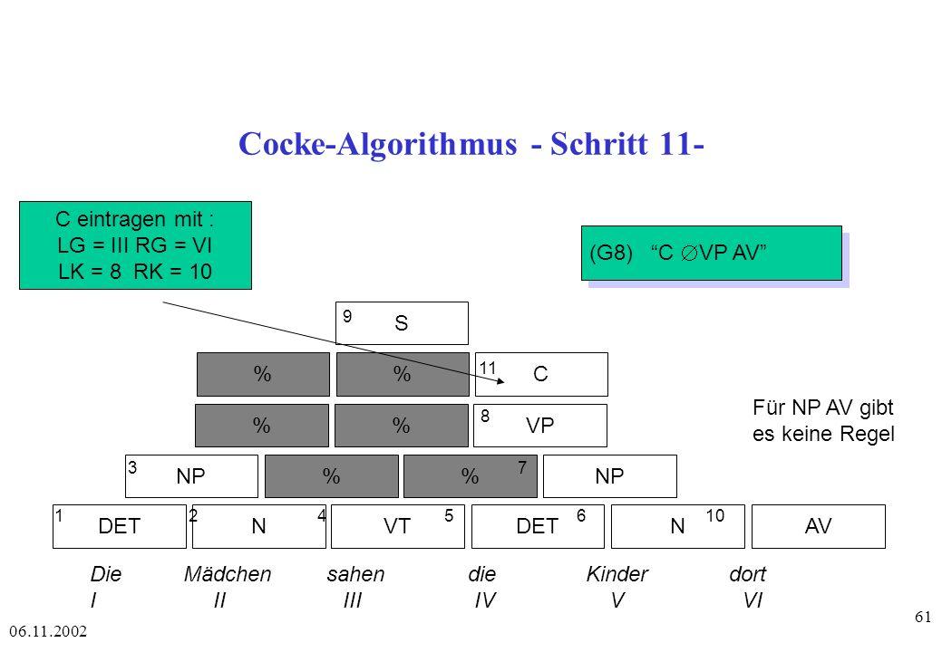 Cocke-Algorithmus - Schritt 11-