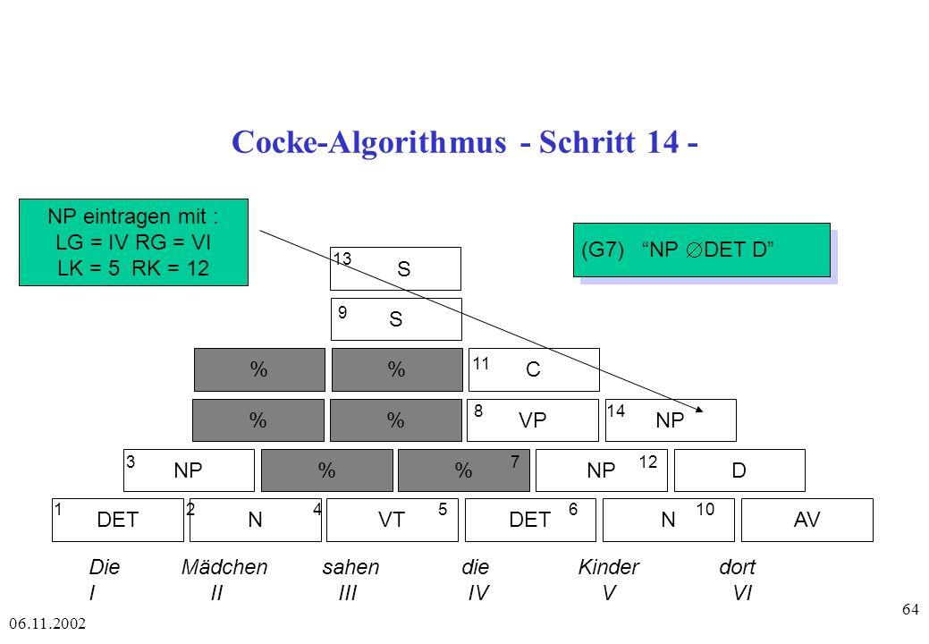 Cocke-Algorithmus - Schritt 14 -