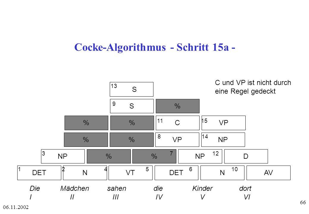 Cocke-Algorithmus - Schritt 15a -