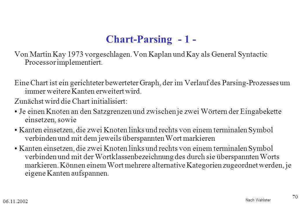 Quelle: Chart-Parsing - 1 - Notizen. Von Martin Kay 1973 vorgeschlagen. Von Kaplan und Kay als General Syntactic Processor implementiert.