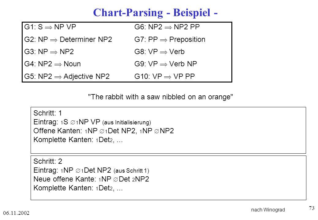 Chart-Parsing - Beispiel -