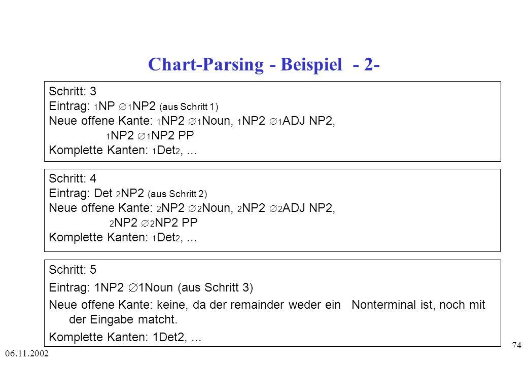 Chart-Parsing - Beispiel - 2-