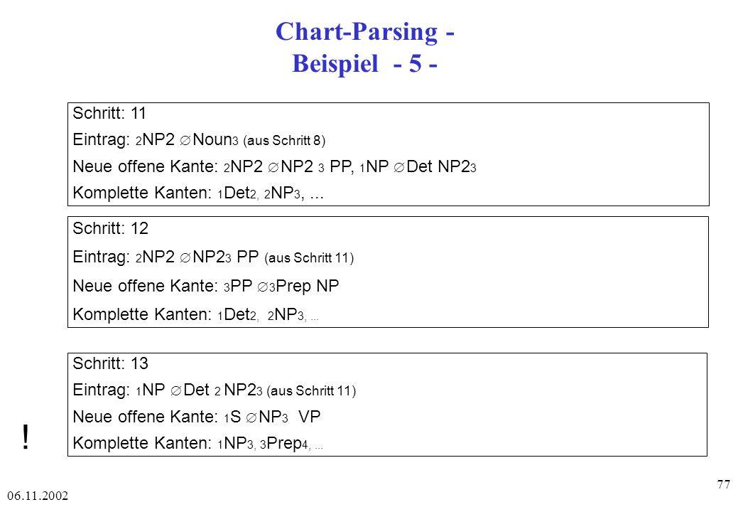 Chart-Parsing - Beispiel - 5 -