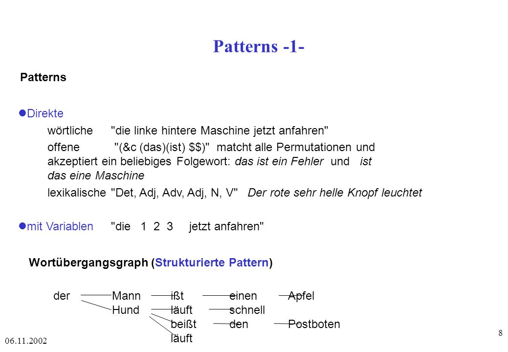 Patterns -1- Patterns Direkte