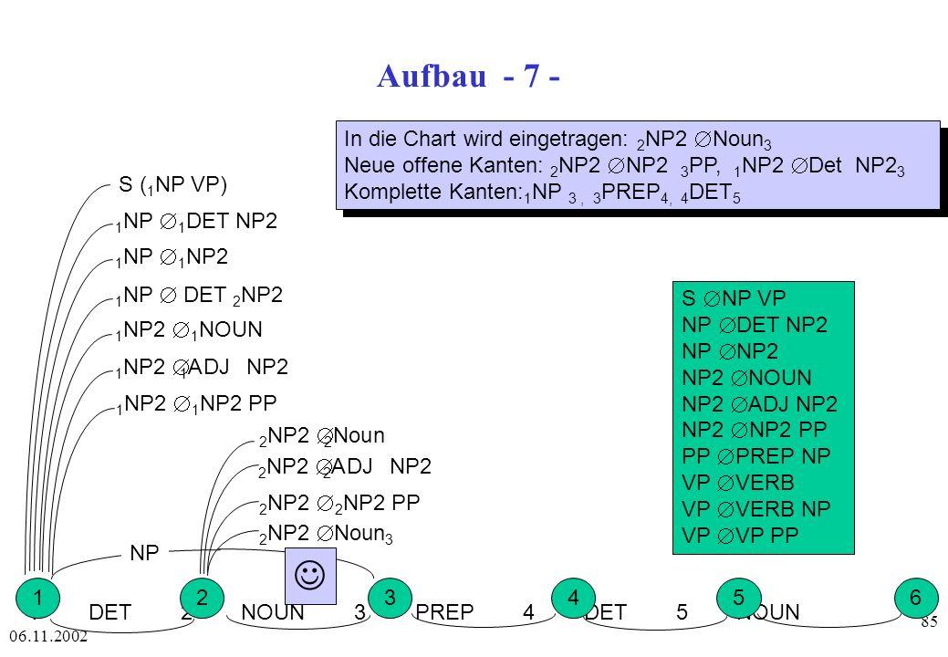J Aufbau - 7 - In die Chart wird eingetragen: 2NP2 Æ Noun3