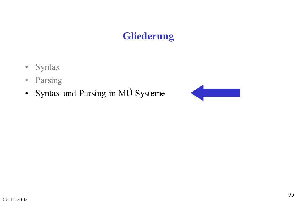 Gliederung Syntax Parsing Syntax und Parsing in MÜ Systeme 06.11.2002