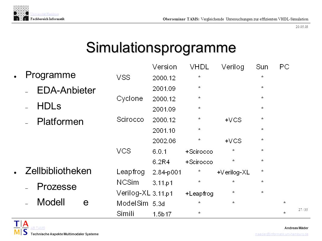 Simulationsprogramme