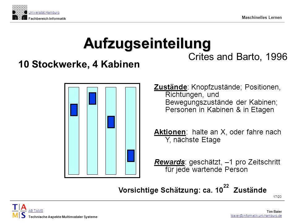 Aufzugseinteilung Crites and Barto, 1996 10 Stockwerke, 4 Kabinen