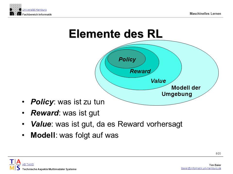 Elemente des RL Policy: was ist zu tun Reward: was ist gut
