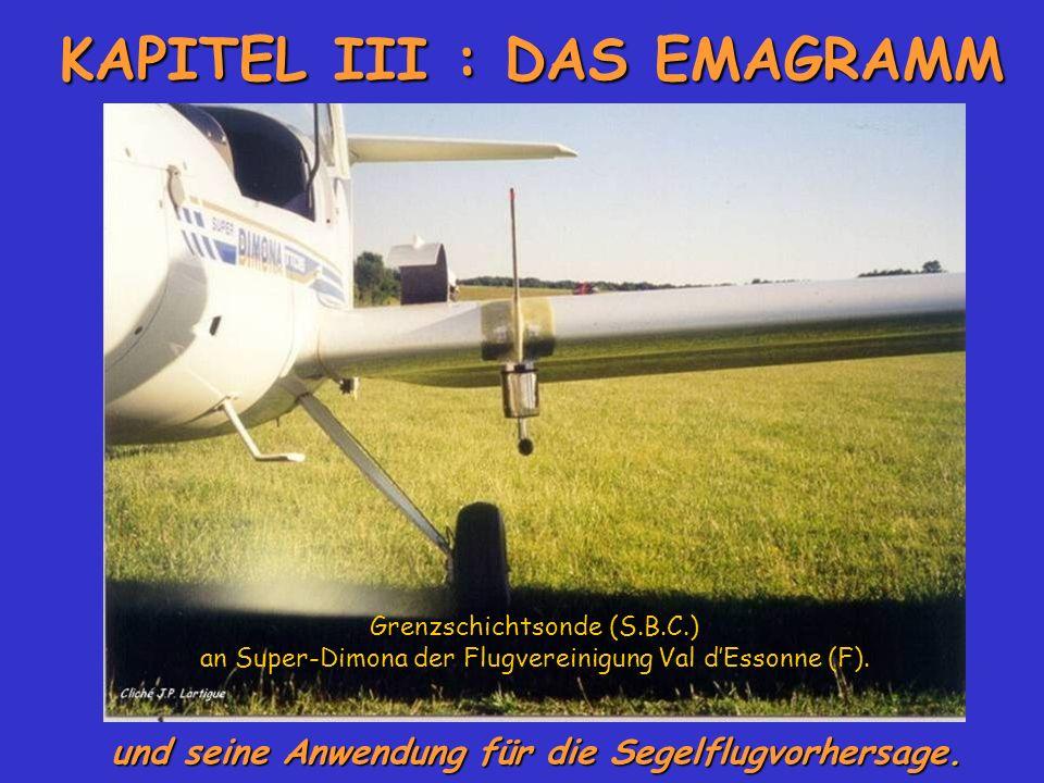 KAPITEL III : DAS EMAGRAMM