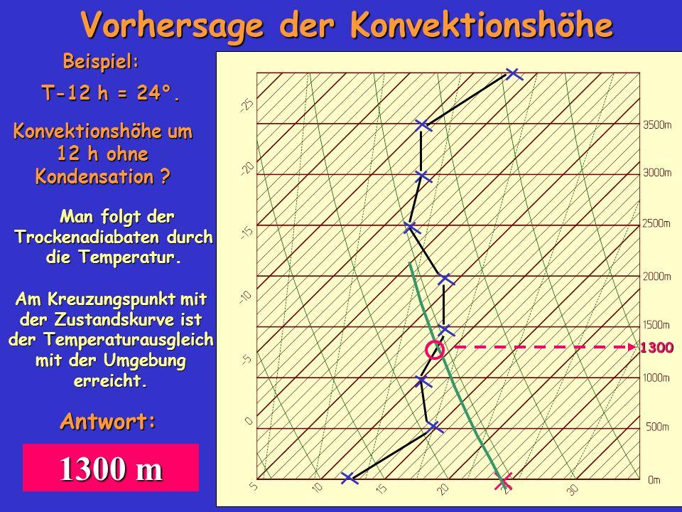 Vorhersage der Konvektionshöhe