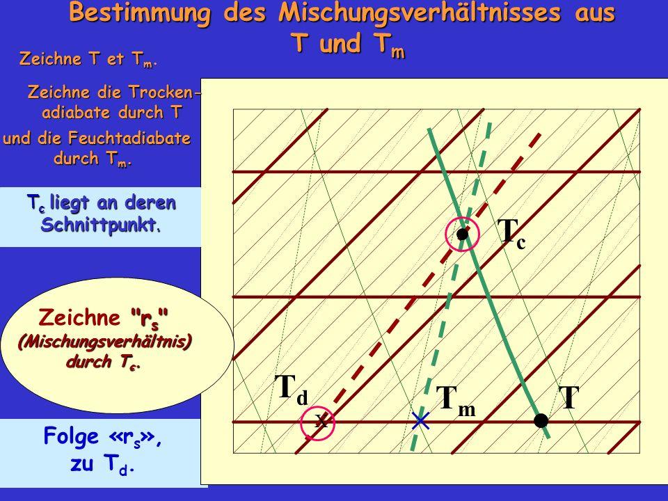 Tc Td Tm T Bestimmung des Mischungsverhältnisses aus T und Tm