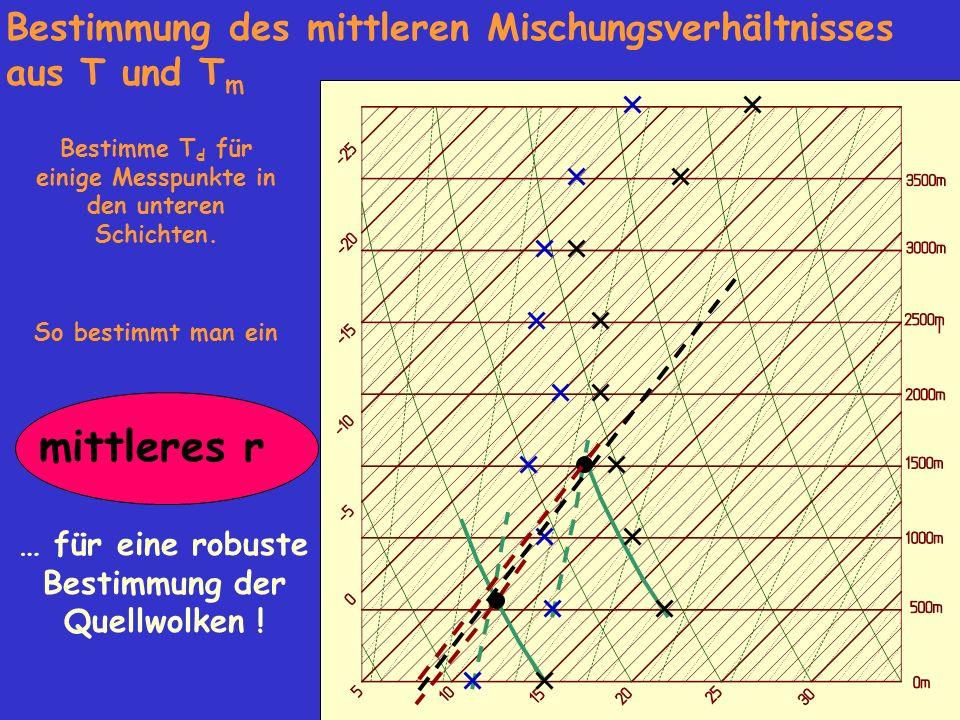 Bestimmung des mittleren Mischungsverhältnisses aus T und Tm