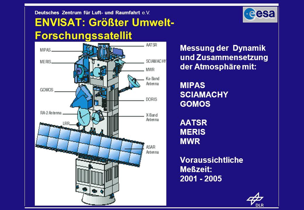 ENVISAT: Größter Umwelt-Forschungssatellit